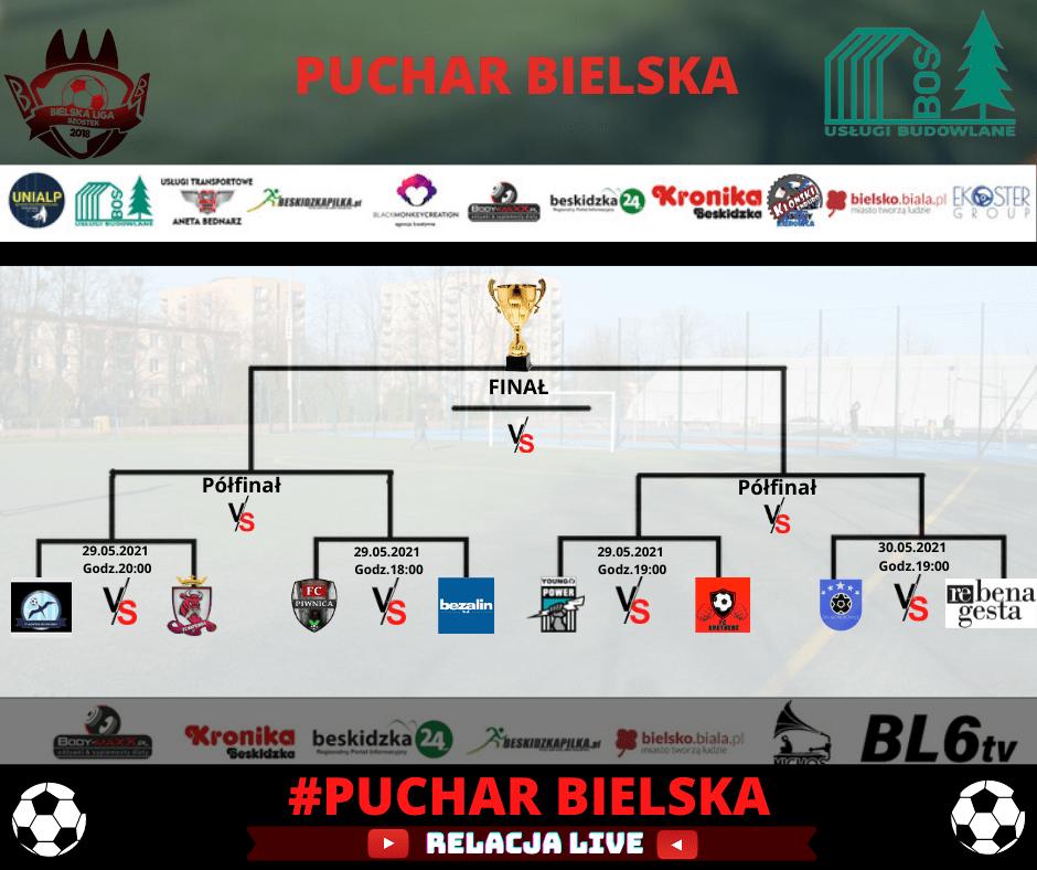 Puchar Bielska